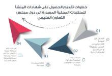 صورة أكثر من 55 ألف شهادة منشأ للمنتجات المحلية المصدرة إلى دول مجلس التعاون والعربية..