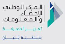 صورة أكثر من 196 ألف عماني مشتغل مسجلون في صناديق تقاعد القطاع العام بنهاية أكتوبر 2020..